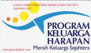 Lokasi Ujian Kompetensi Bidang Psikotest SDM Program Keluarga Harapan PKH