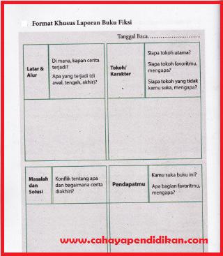 Langkah Menulis Laporan Membaca Buku Materi Bahasa Indonesia 9