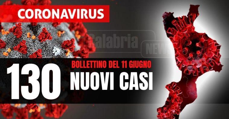 Coronavirus Calabria: ancora 3 morti, sempre meno ricoveri e intensive. 2.389 tamponi