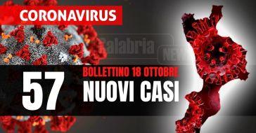 Coronavirus Calabria: una vittima nel Cosentino, su ricoveri (+3) e intensive a -1. Esaminati 2.315 tamponi