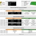 Arrancà l'East Mallorca Cup – Cala Millor 2017 amb alguns canvis