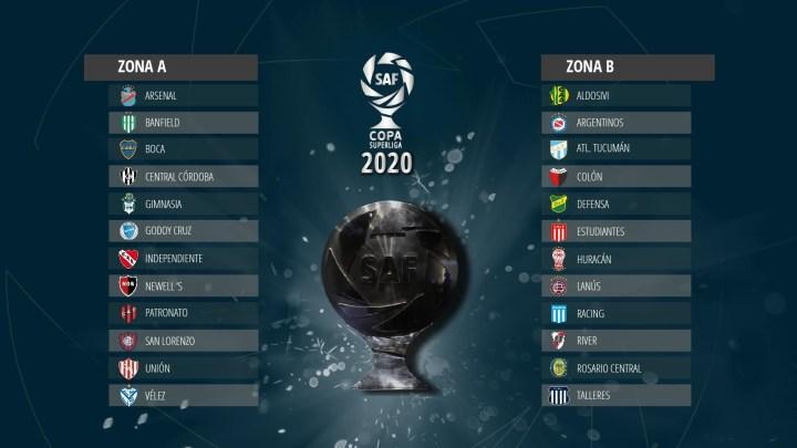 Copa de la Superliga 2020