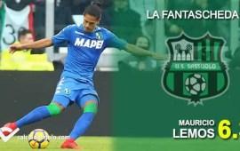 FANTASCHEDE – Sassuolo, ecco Lemos: difensore con i piedi da centrocampista
