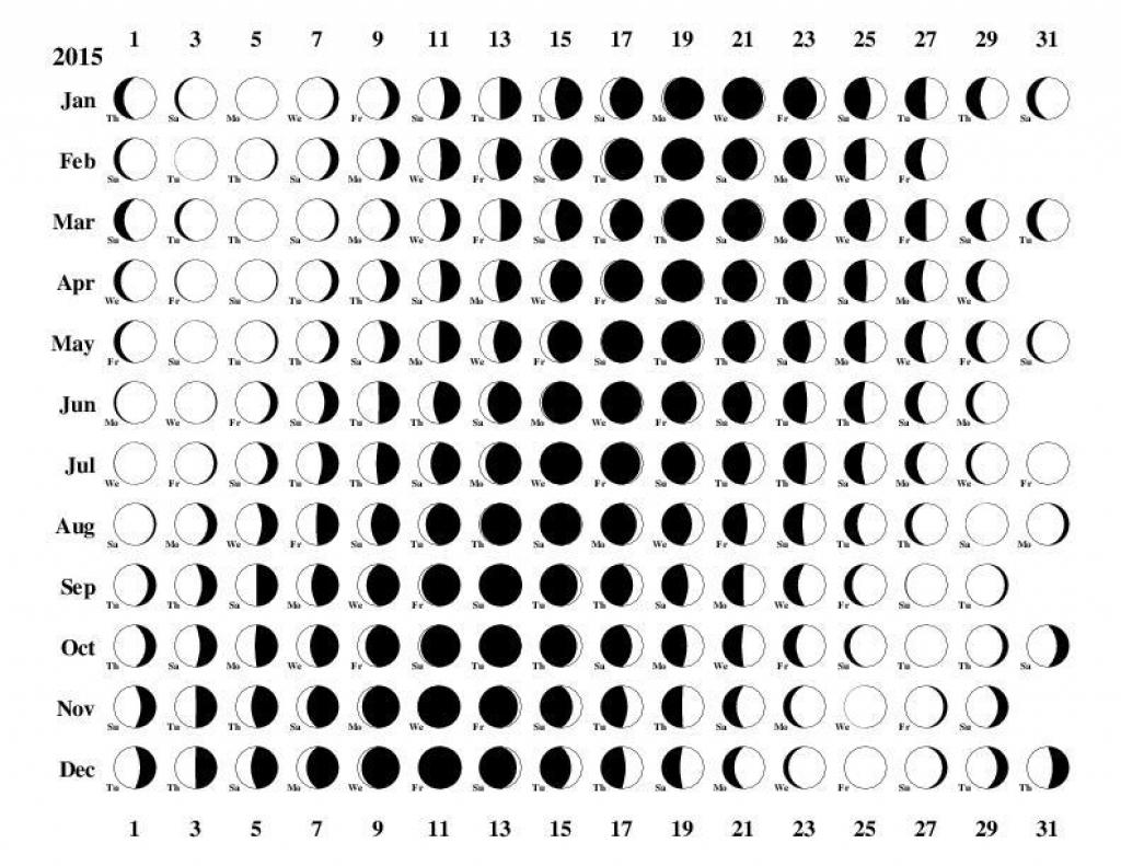 Moon Phase Calendar Worksheet Free Calendar Template