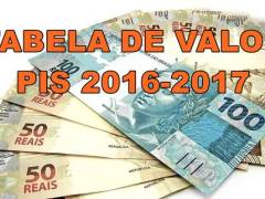 tabela valor do PIS 2016-2017