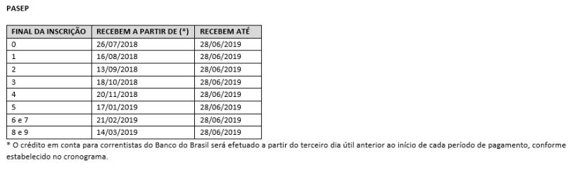 calendário do PASEP 2018