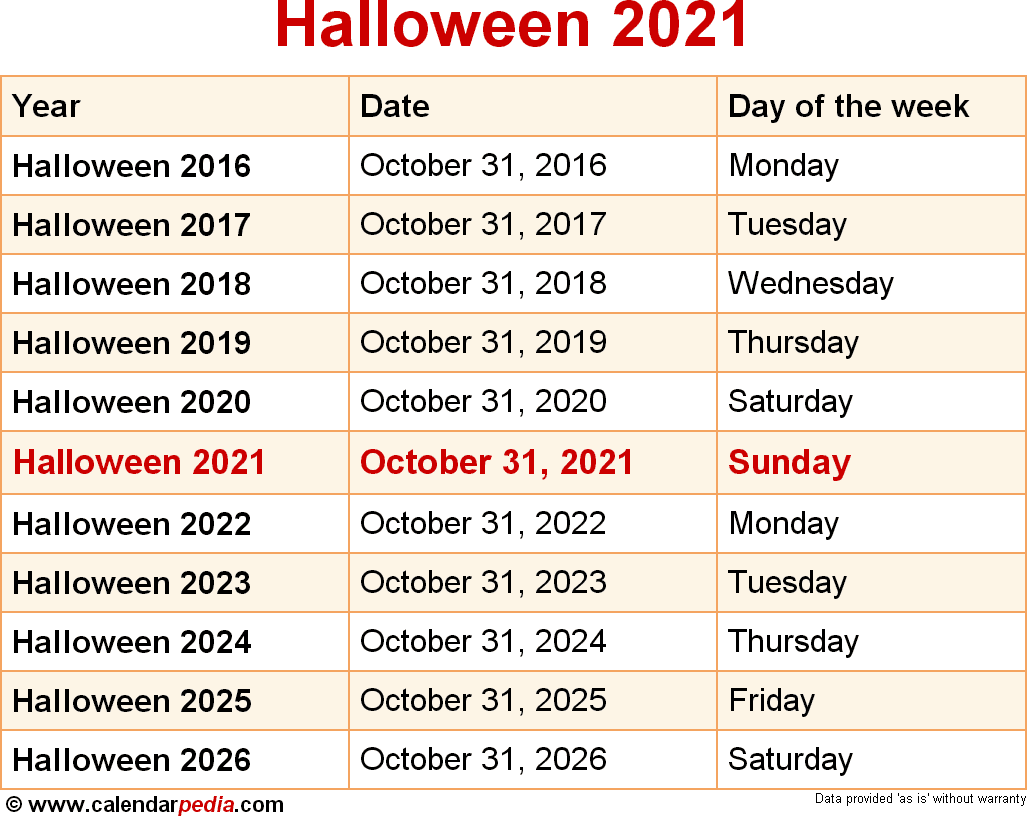 While we receive compensation when you click links to partners, they do not i. When is Halloween 2021?