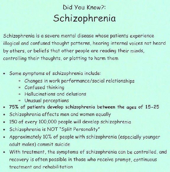Image result for schizophrenia
