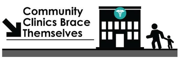 CommunityClinics