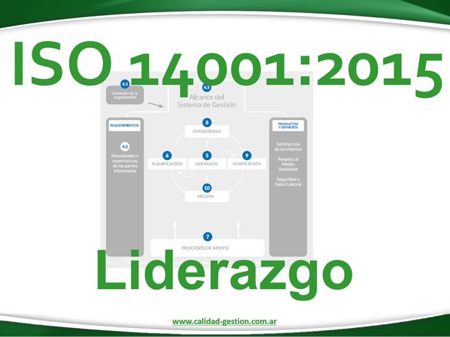 EL LIDERAZGO EN LA GESTION AMBIENTAL - ISO 14001:2015