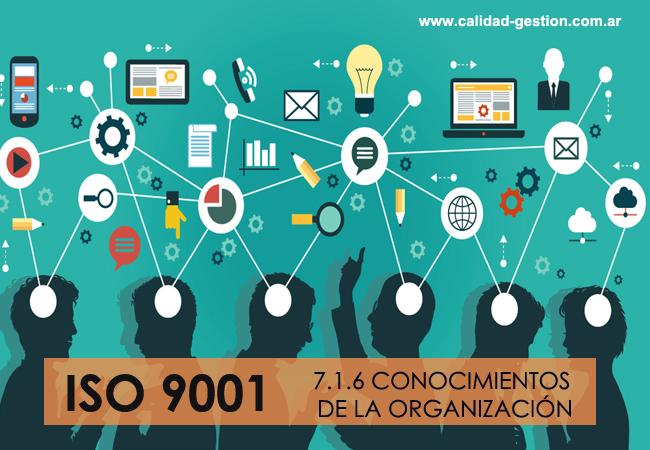 CONOCIMIENTOS DE LA ORGANIZACIÓN EN ISO 9001:2015 - CLAUSULA 7.1.6