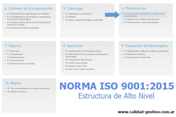 ISO 9001:2015. ENFOQUE BASADO EN RIESGOS | Calidad y Gestion