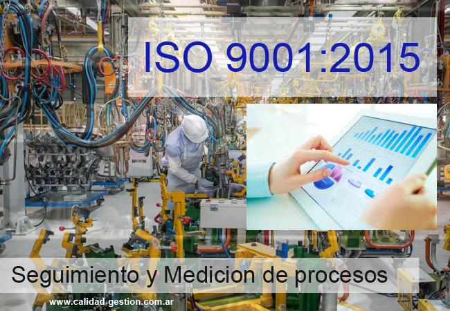 ISO 9001:2015 - SIMPLIFICACIÓN DE PROCESOS