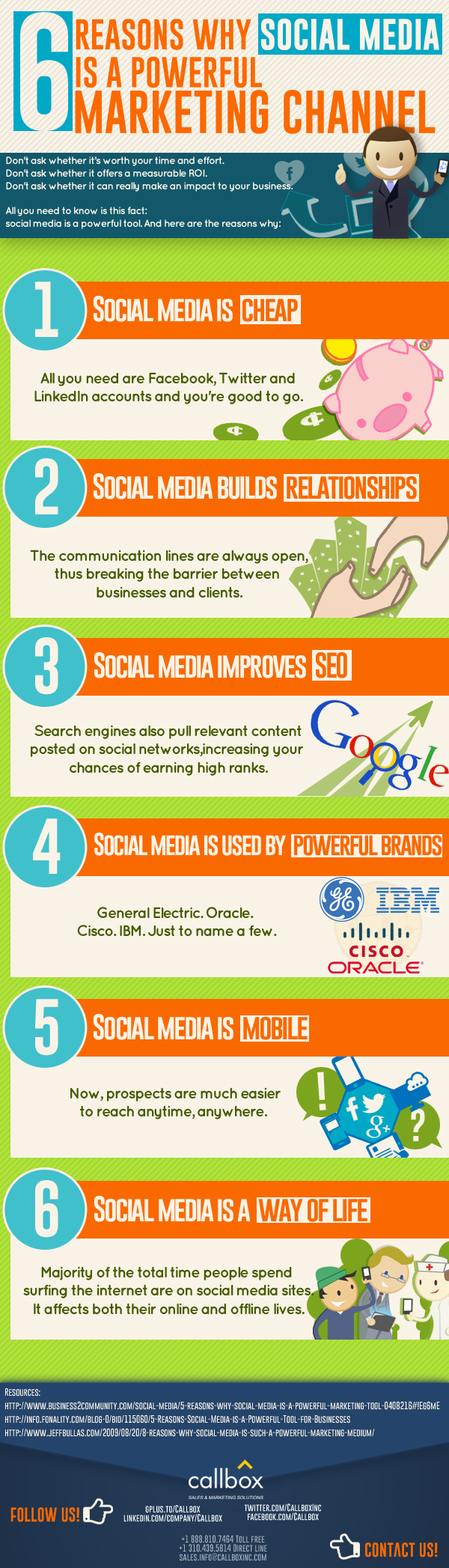 6 Reasons Why Social Media is a Powerful Marketing Channel