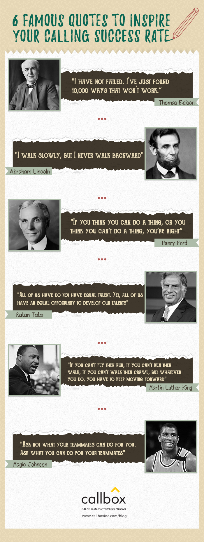 6 Famous Quotes to Inspire your Calling Success Rate - Infographic - Callboxinc.com