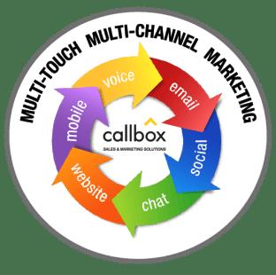 Multi-Channel Marketing Approach - Callbox