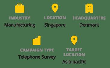 Callbox Telephone Survey Primes the Pump for Market Expansion - THE CLIENT