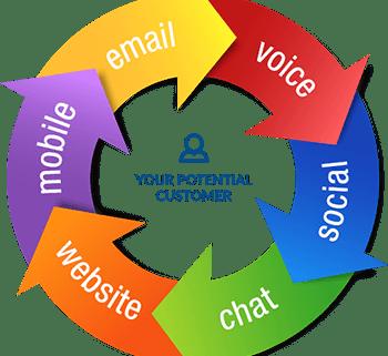 Callbox - B2B Lead Generation Services Company