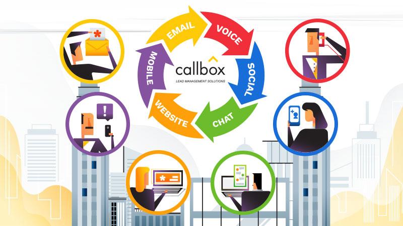 Lead Generation Services - B2B Leads Generation - Callbox