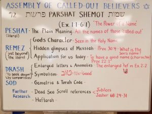 Shemot whiteboard - PaRDeS series