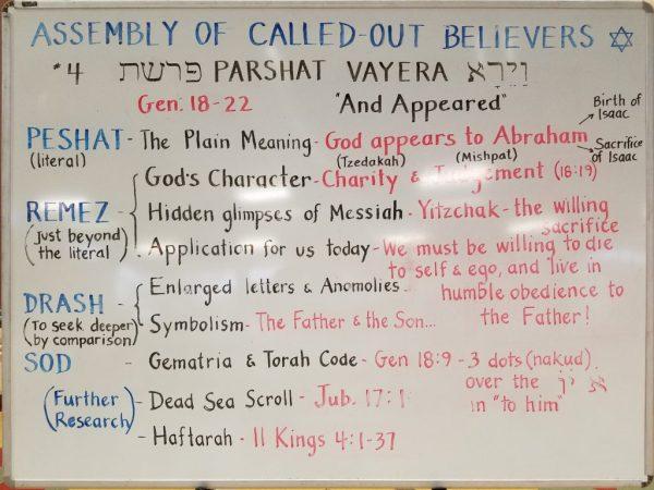 Vayera Whiteboard by Rabbi Isaac