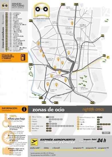 MAPA BUSES NOCTURNOS MADRID