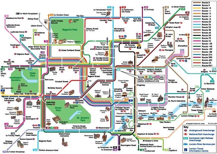 Londres Guia Practica Para Visitar La Ciudad Del Tamesis