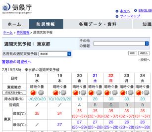 気象庁週間天気東京