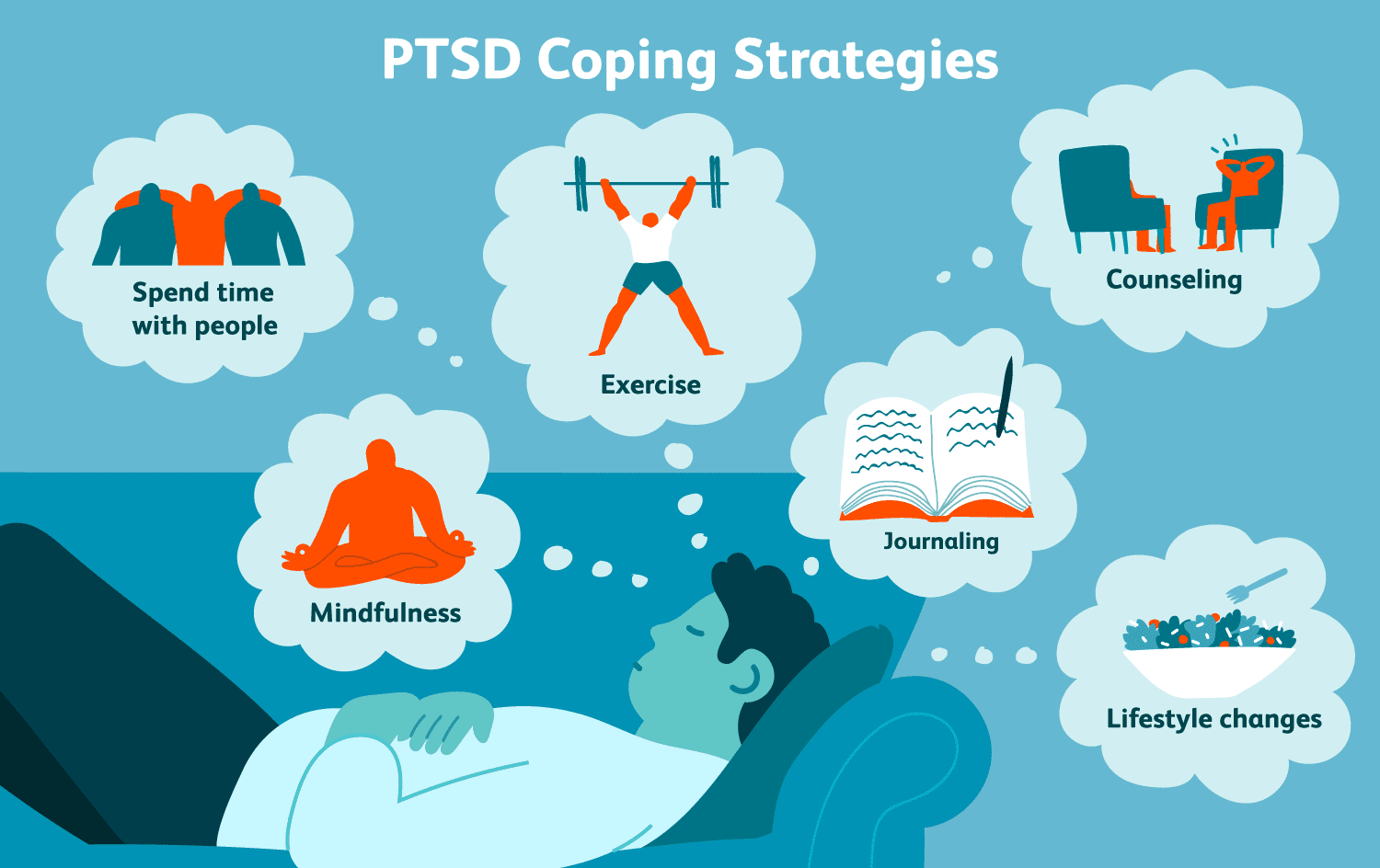 Ptsd And Trauma Things To Stop Doing