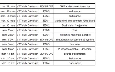 PGR-EDV-123