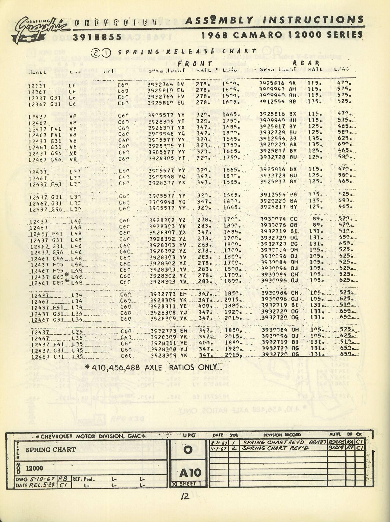 Ford Truck Vin Identification Chart
