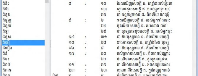 Free Khmer Bible Concordance Archives - Cambodian Christian Resources