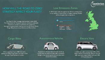 Road to Zero strategy – Infographic