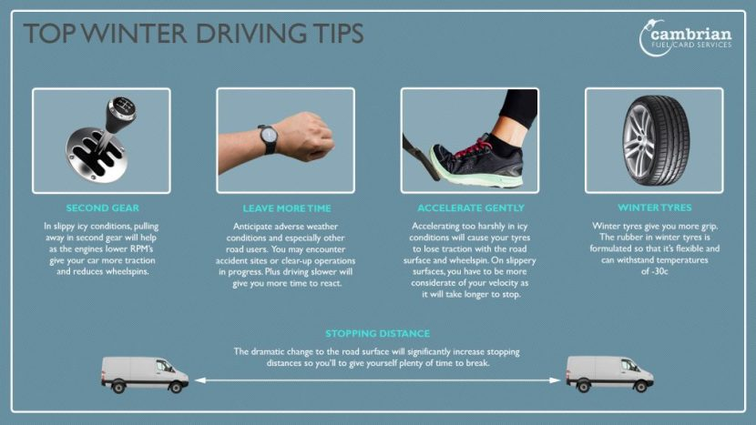 top tips for drivng in winter