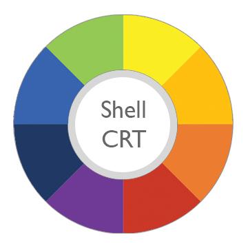 shell crt card stats