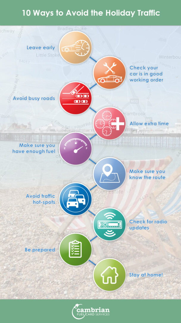 holiday traffic infographic