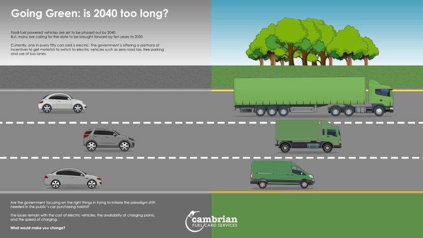 Going Green: is 2040 too long? infographic