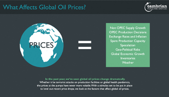 What Affects Global Oil Prices? – Infographic