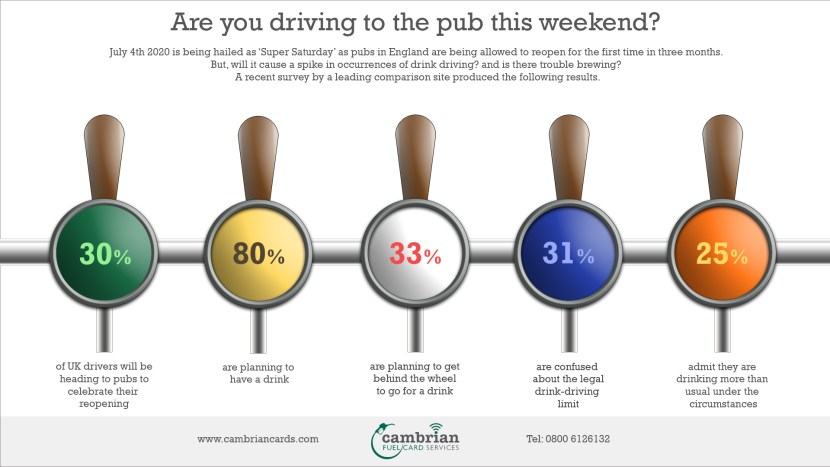 pubs drink driving infog