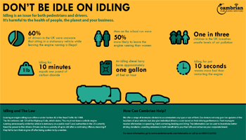 Don't Be Idle on Idling – Infographic