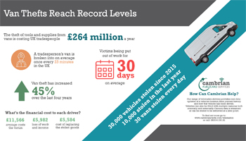 Van Thefts Reach Record Levels – Infographic