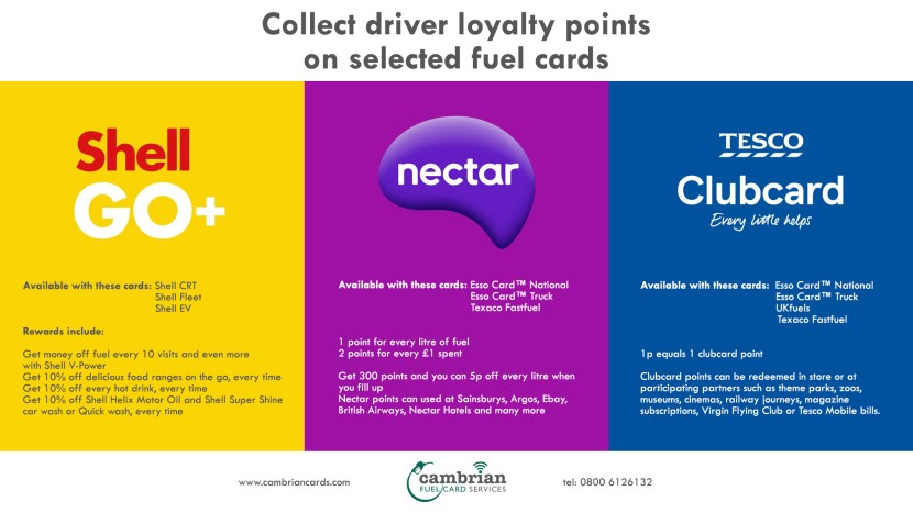 driver loyalty points infog