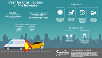 Cash for Crash Scams on the Increase – Infographic