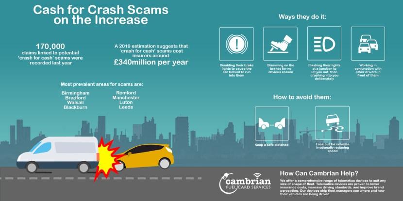 cash for crash scams infog