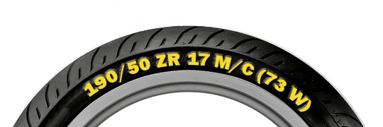 Motorcycle Tire Size Explained