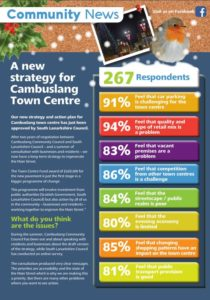 Our Cambuslang Future newsletter – Christmas edition – is ...