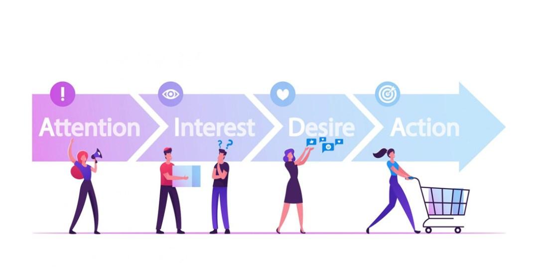 Stratégie globale de content marketing