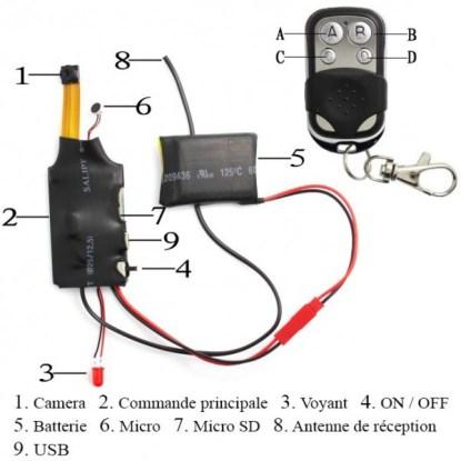 Avec la mini camera espion, prenez les choses en mains comme jamais
