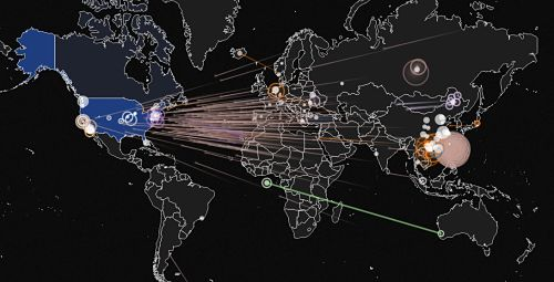 DDoS - ataques denagacion de servicio
