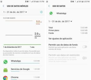 Cómo desactivar los datos móviles para aplicaciones específicas en Android